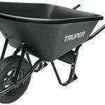 Revisión de Truper catalogo caretas